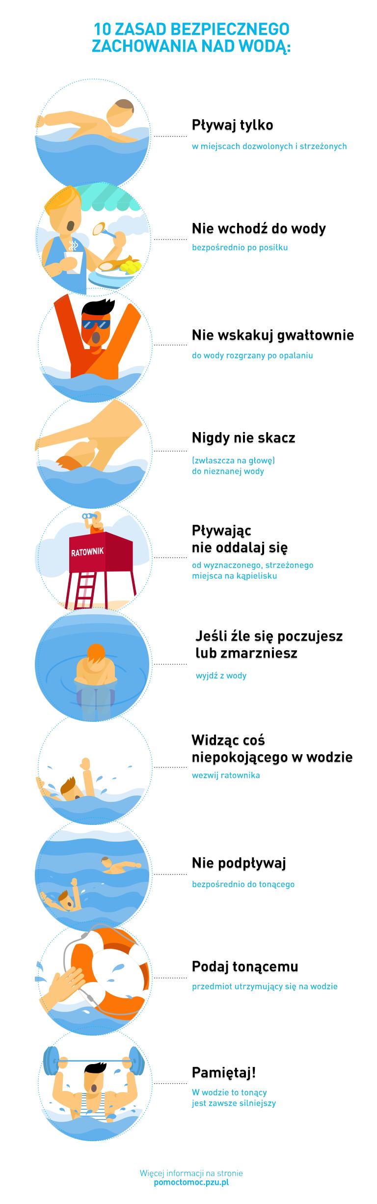 Bezpieczeństwo - Woda to nie przelewki - Pomoc to Moc - PZU